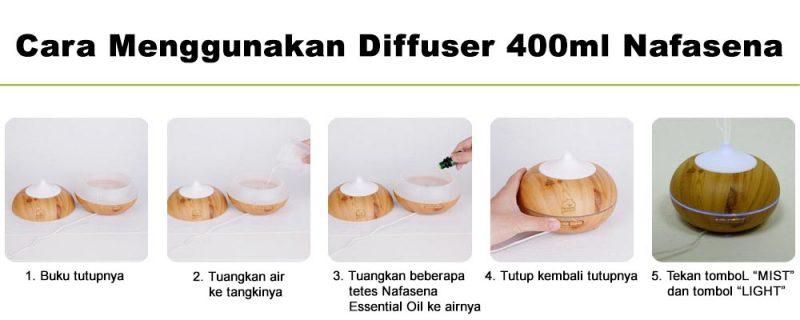 diffuser untuk bayi pilek 400 ml nafasena